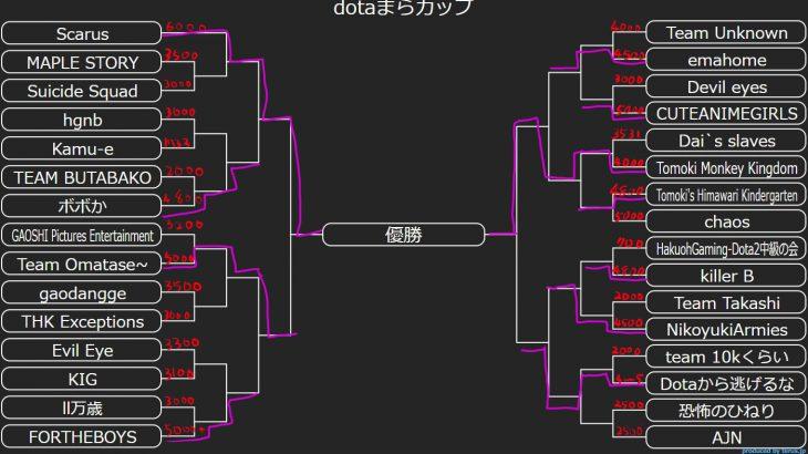 Dotaまらカップ2018 in Tokyoトーナメント予想しました