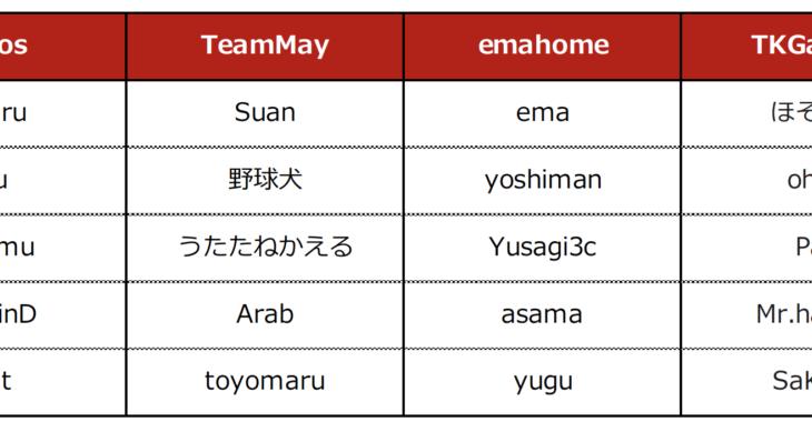 IESF「第11回 eスポーツ ワールドチャンピオンシップ」JeSU主催のDota2 日本代表決定戦がしょーもなesports案件